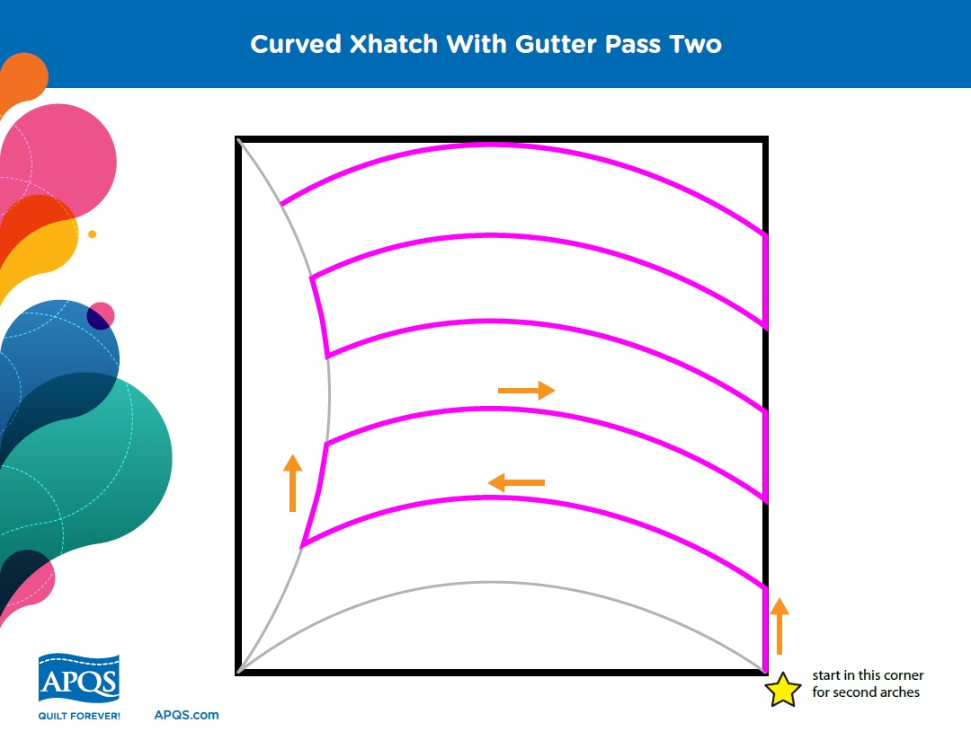 Curved xhatch gutter pass two