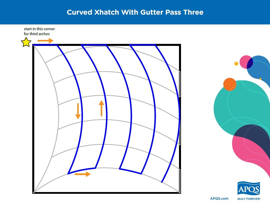 Curved xhatch gutter pass